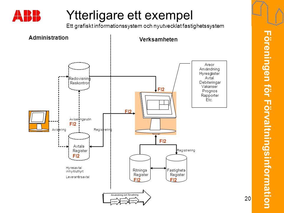 Ytterligare ett exempel Ett grafiskt informationssystem och nyutvecklat fastighetssystem