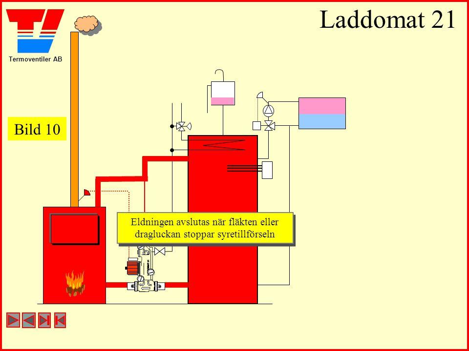 Laddomat 21 Bild 10 Eldningen avslutas när fläkten eller dragluckan stoppar syretillförseln