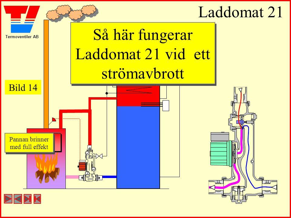 Så här fungerar Laddomat 21 vid ett strömavbrott