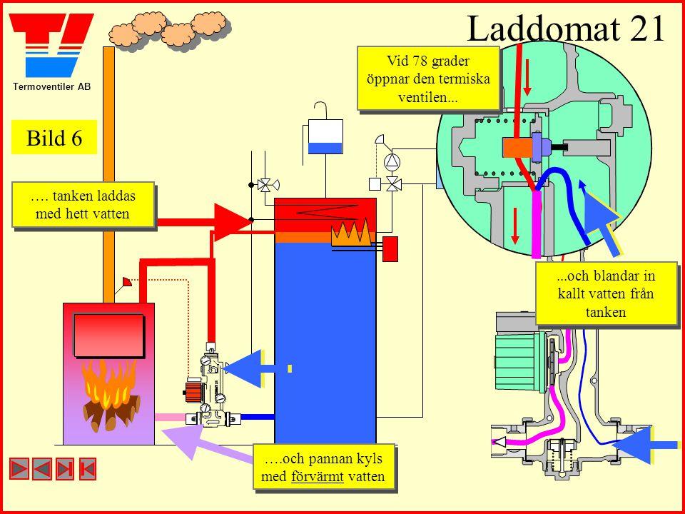 Laddomat 21 Bild 6 Vid 78 grader öppnar den termiska ventilen...
