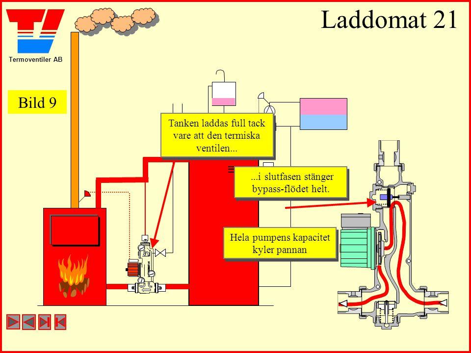 Laddomat 21 Bild 9. Tanken laddas full tack vare att den termiska ventilen... ...i slutfasen stänger bypass-flödet helt.