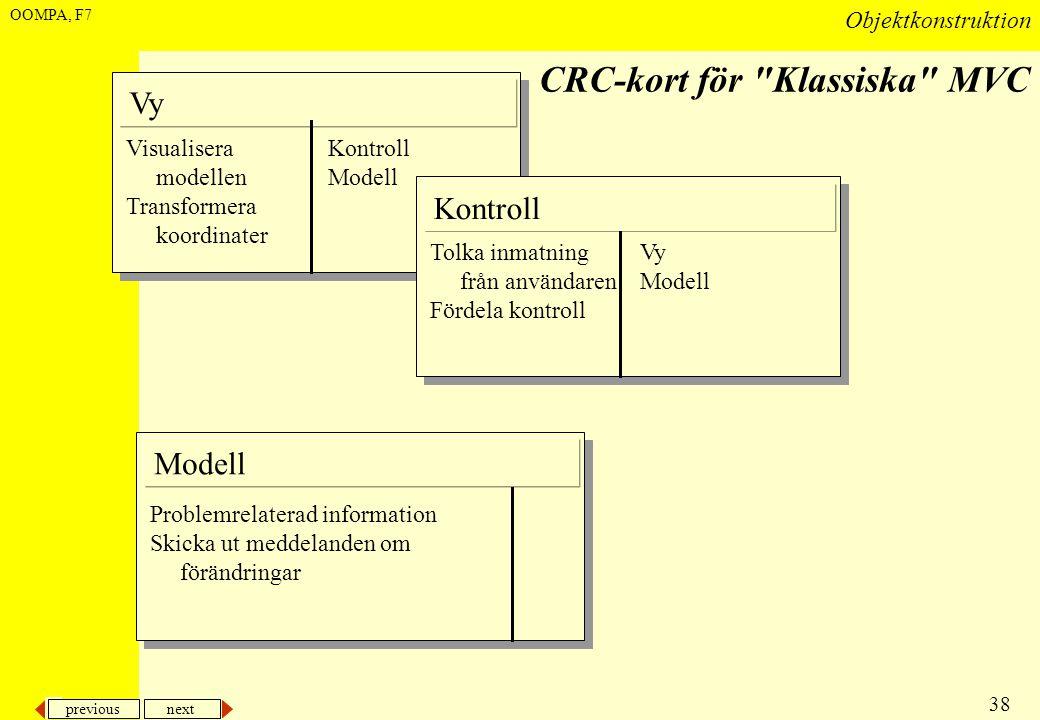 CRC-kort för Klassiska MVC