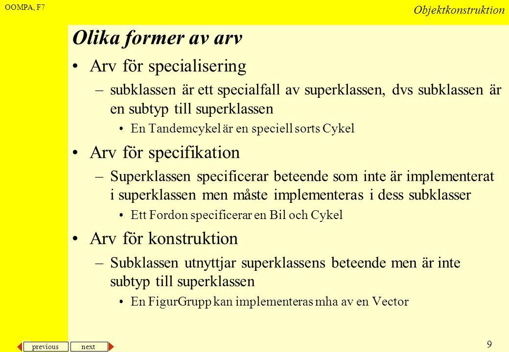 Olika former av arv Arv för specialisering Arv för specifikation