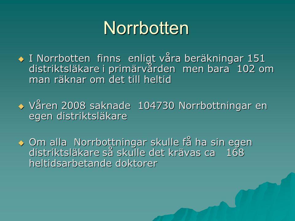 Norrbotten I Norrbotten finns enligt våra beräkningar 151 distriktsläkare i primärvården men bara 102 om man räknar om det till heltid.