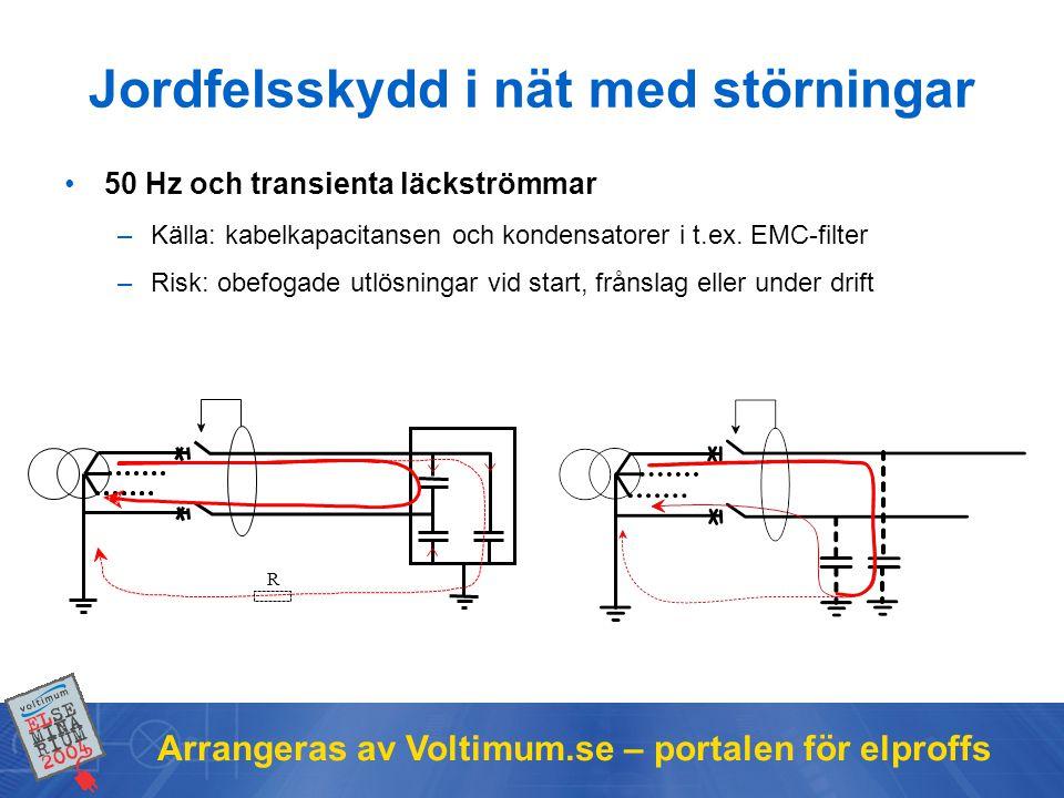 Jordfelsskydd i nät med störningar