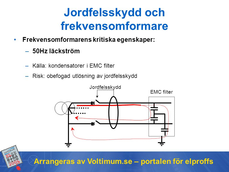 Jordfelsskydd och frekvensomformare