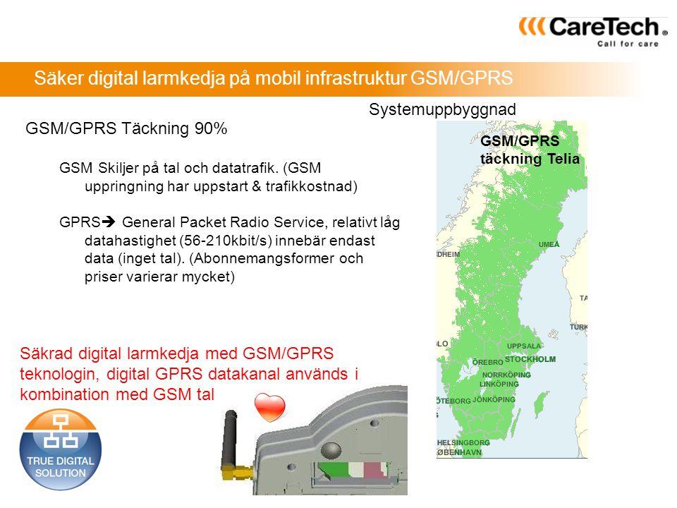 Säker digital larmkedja på mobil infrastruktur GSM/GPRS