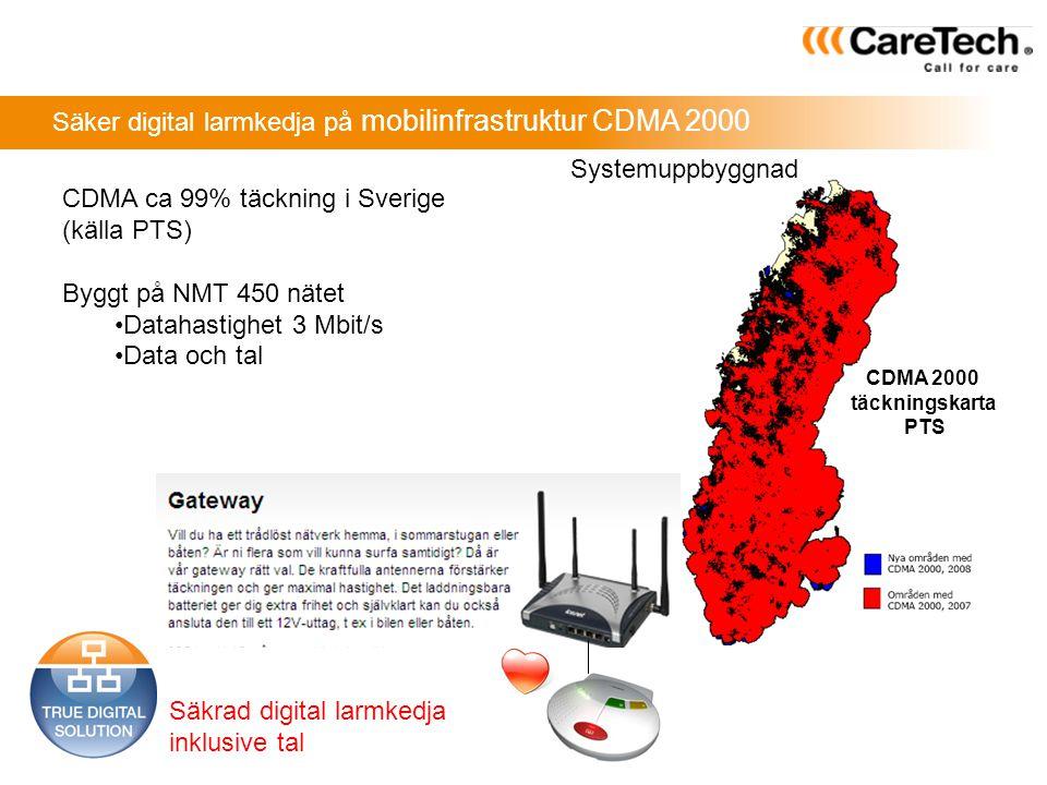 Säker digital larmkedja på mobilinfrastruktur CDMA 2000