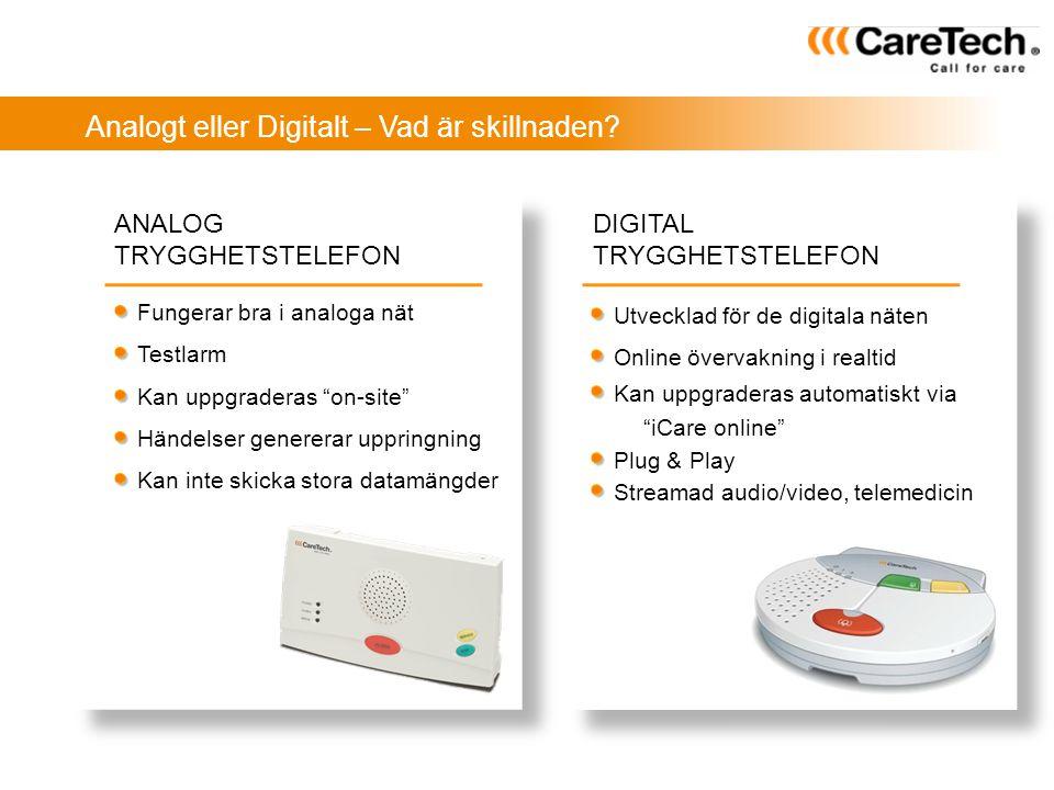 Analogt eller Digitalt – Vad är skillnaden