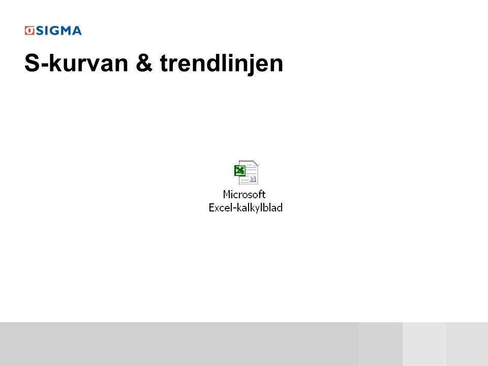 S-kurvan & trendlinjen