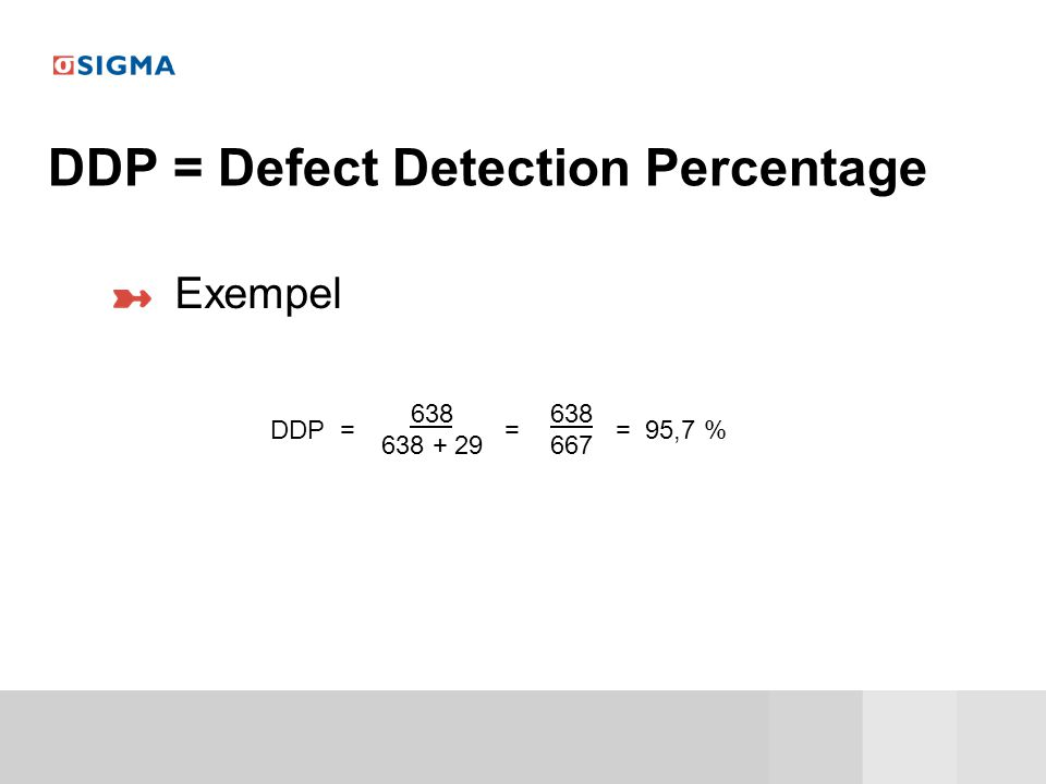 DDP = Defect Detection Percentage