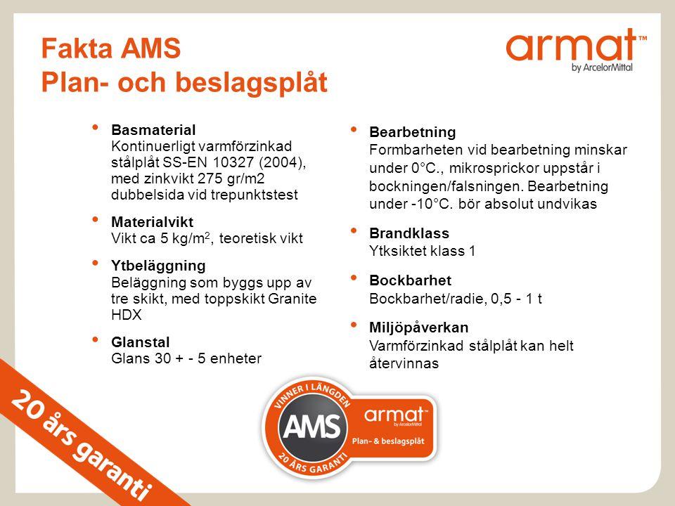 Fakta AMS Plan- och beslagsplåt