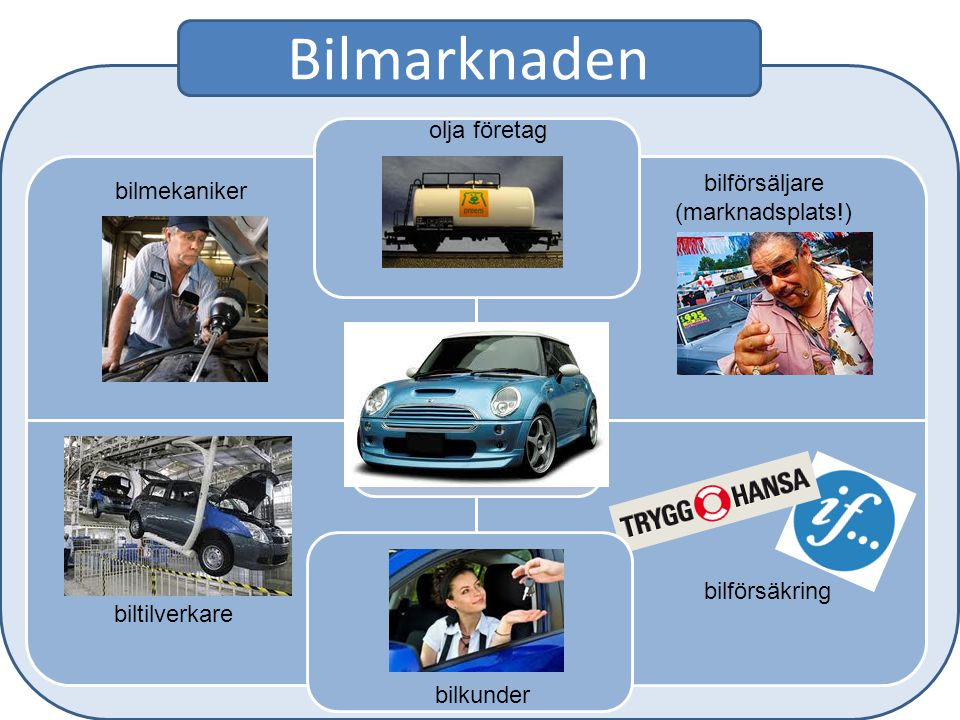 Bilmarknaden olja företag bilförsäljare bilmekaniker (marknadsplats!)