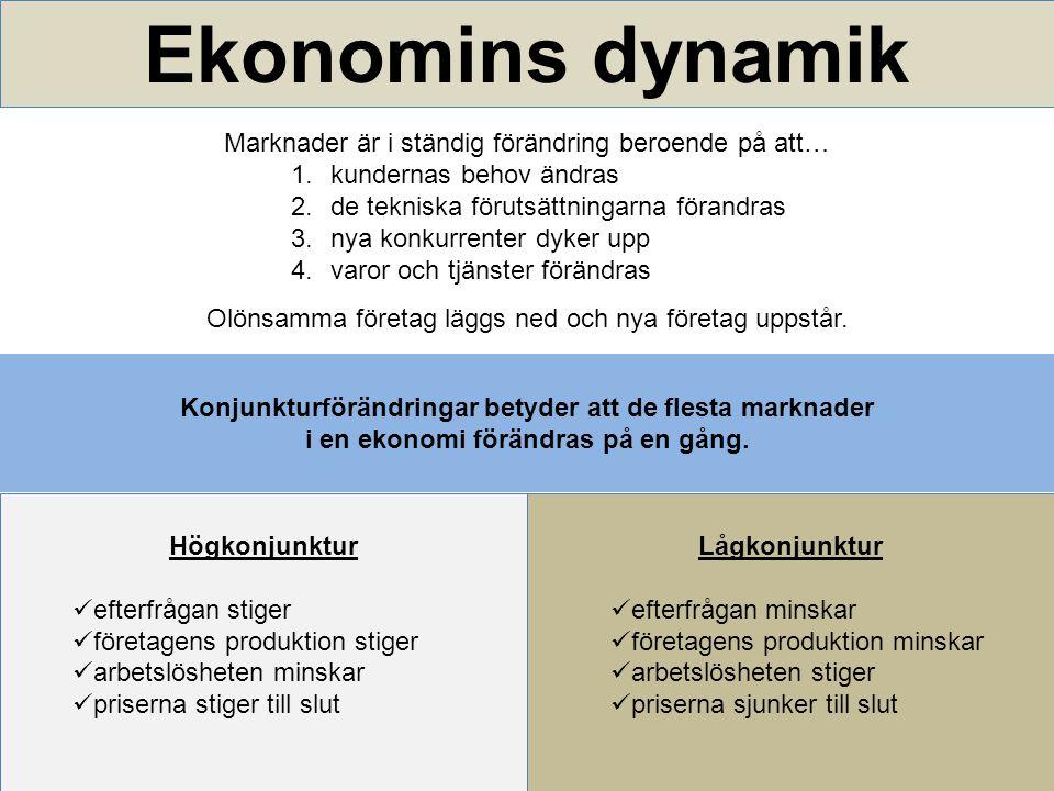 Ekonomins dynamik Marknader är i ständig förändring beroende på att…