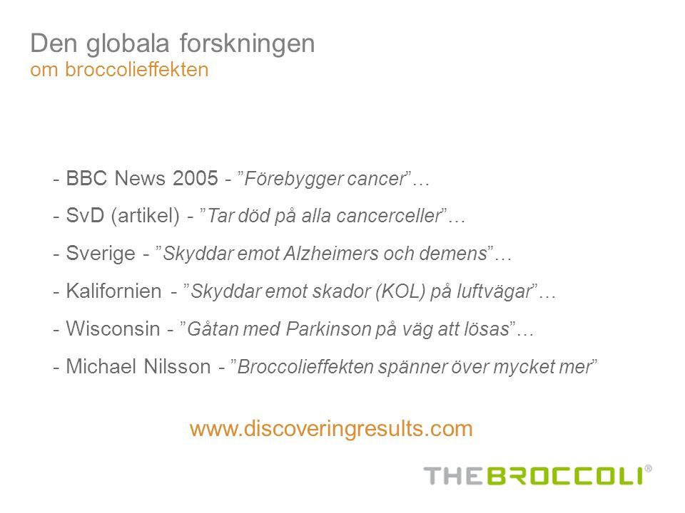 Den globala forskningen
