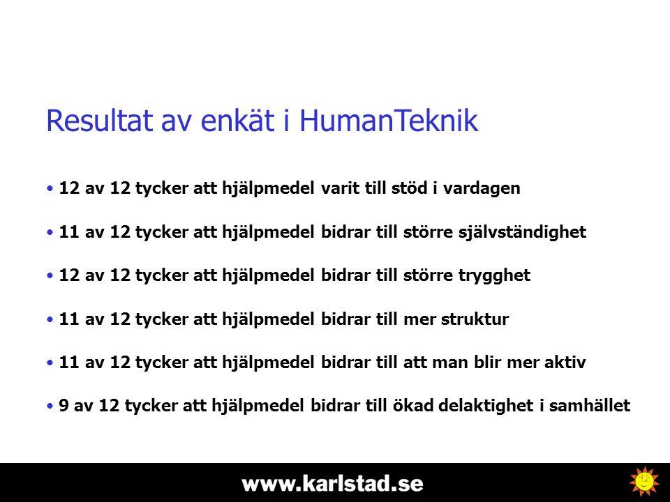Resultat av enkät i HumanTeknik