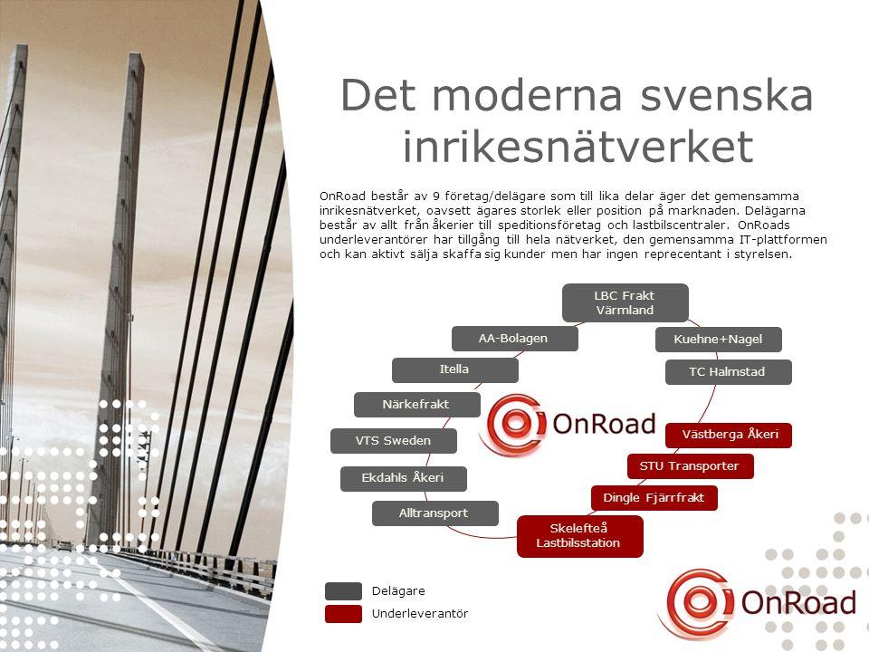 Det moderna svenska inrikesnätverket