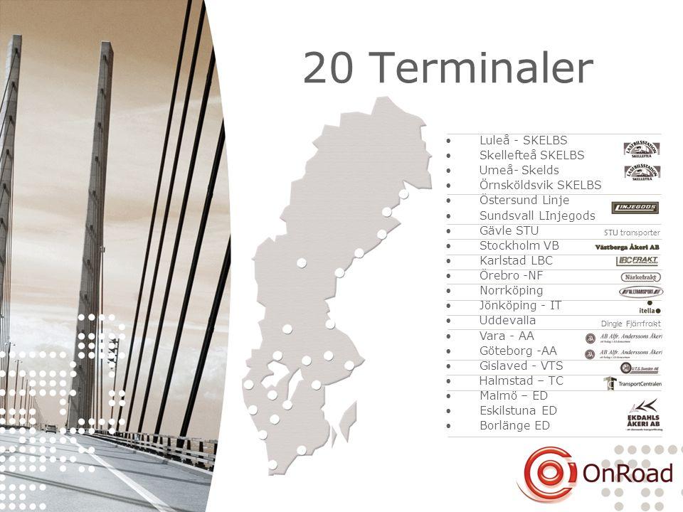 20 Terminaler Luleå - SKELBS Skellefteå SKELBS Umeå- Skelds