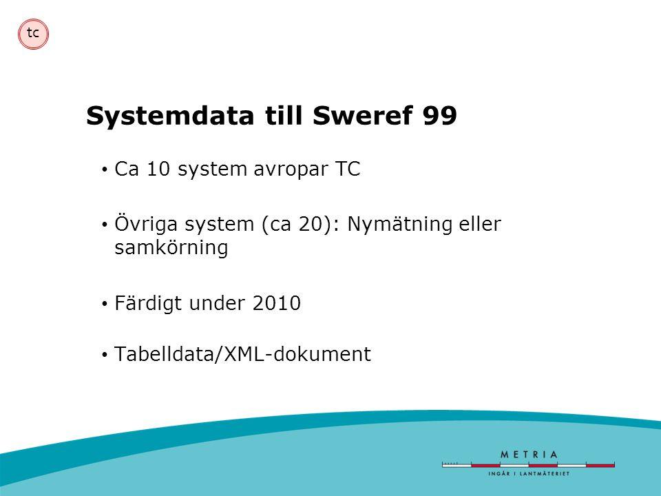 Systemdata till Sweref 99