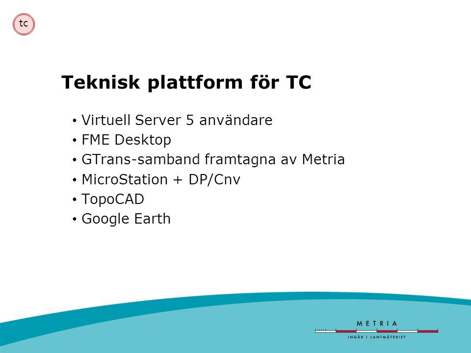 Teknisk plattform för TC