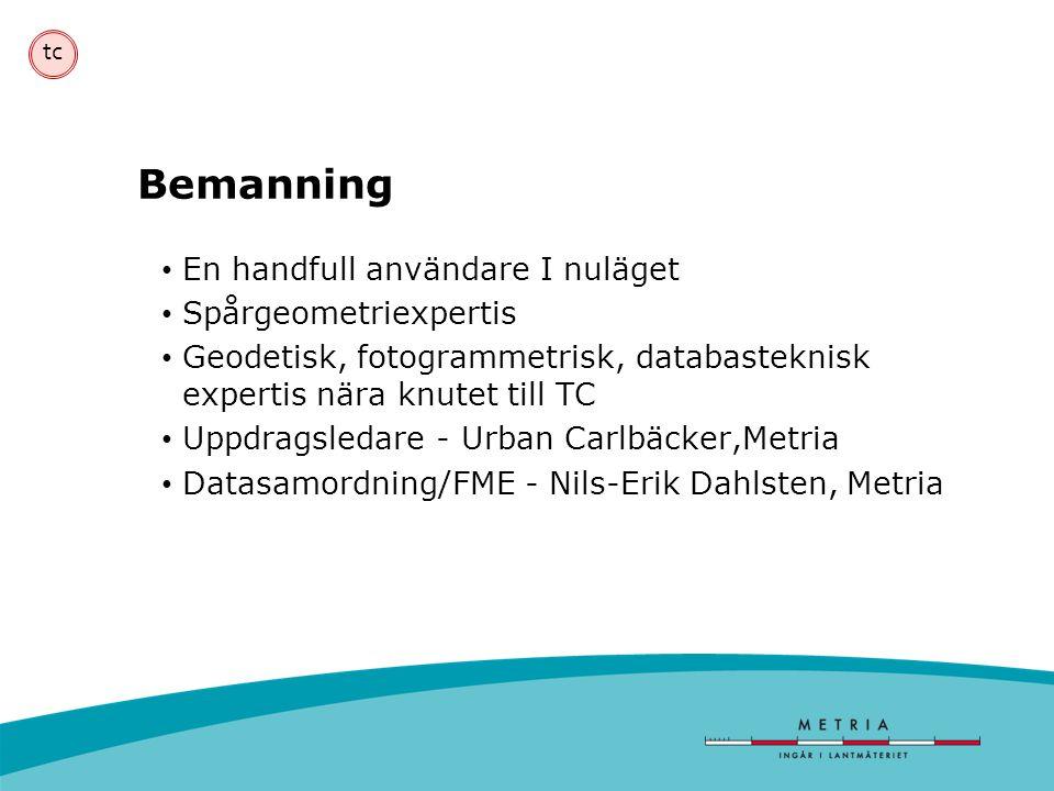 Bemanning En handfull användare I nuläget Spårgeometriexpertis