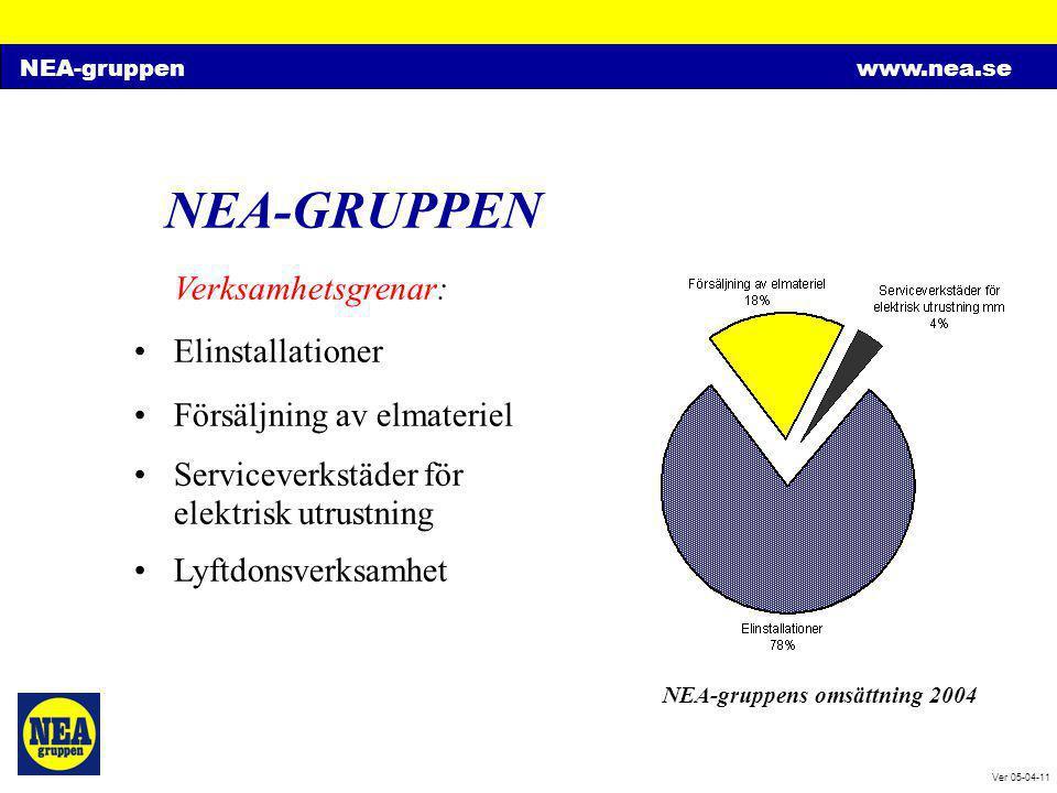 NEA-GRUPPEN Verksamhetsgrenar: Elinstallationer
