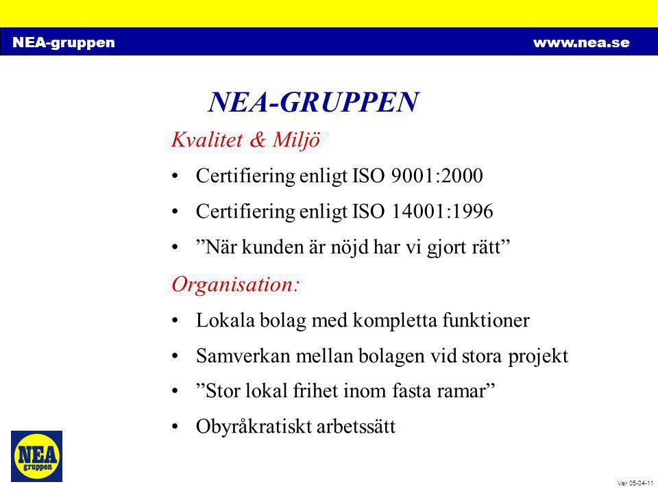 NEA-GRUPPEN Kvalitet & Miljö Organisation:
