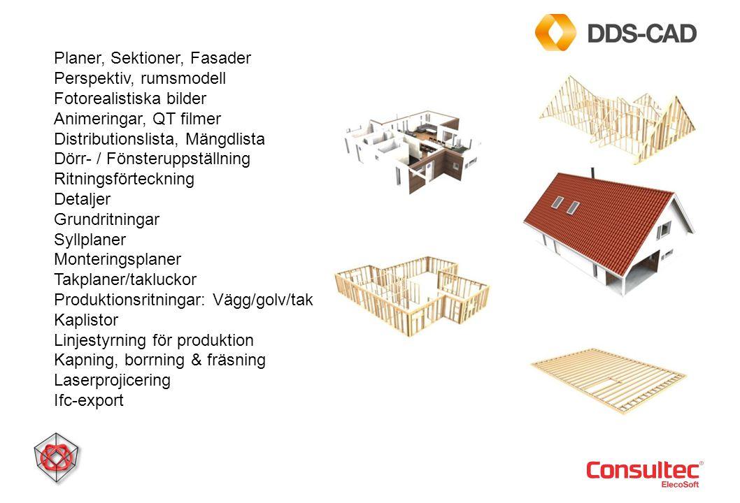 Planer, Sektioner, Fasader