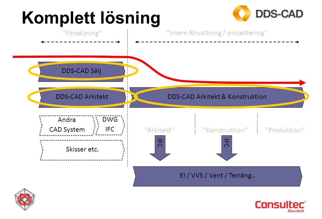 Komplett lösning Försäljning Intern förvaltning / projektering