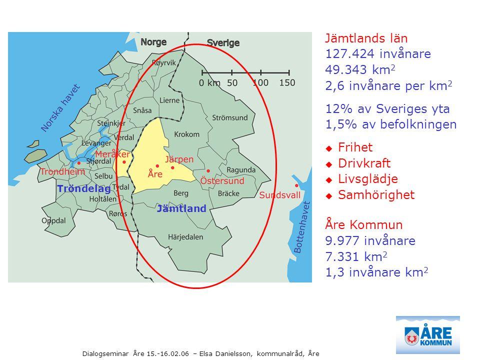 Jämtlands län 127.424 invånare 49.343 km2 2,6 invånare per km2