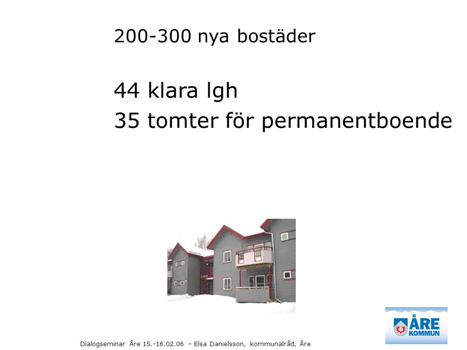 35 tomter för permanentboende