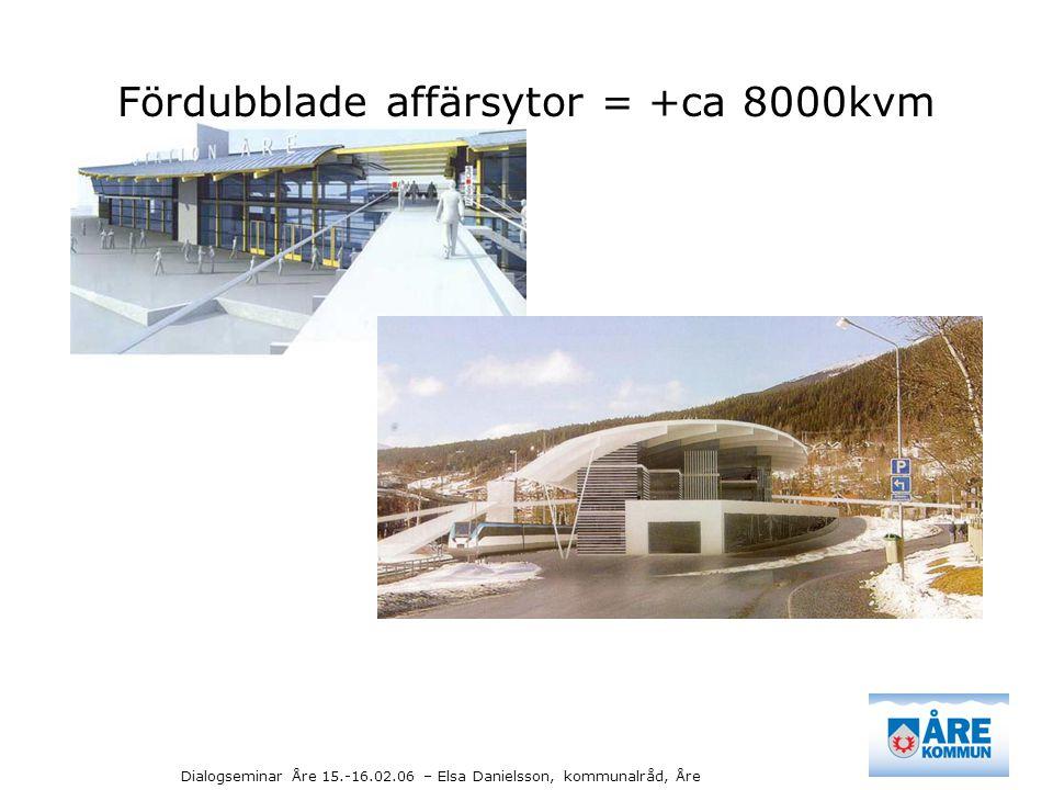 Fördubblade affärsytor = +ca 8000kvm