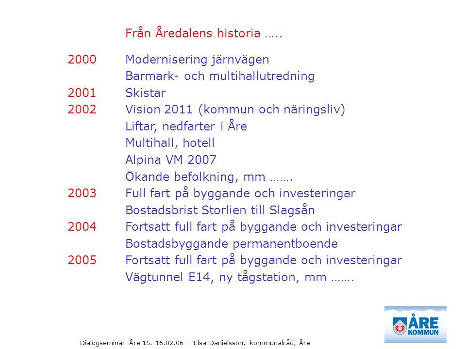 Från Åredalens historia …..