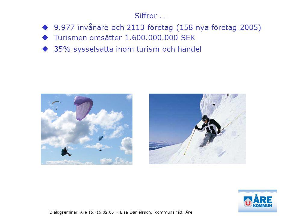Siffror .…  9.977 invånare och 2113 företag (158 nya företag 2005)  Turismen omsätter 1.600.000.000 SEK.