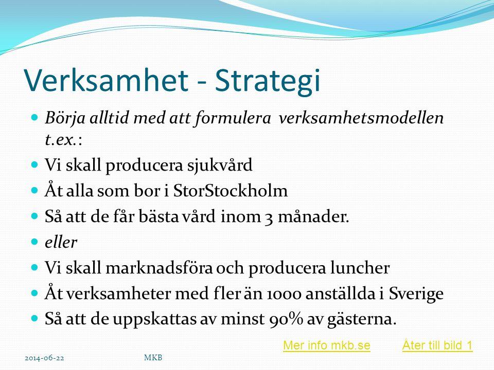 Verksamhet - Strategi Börja alltid med att formulera verksamhetsmodellen t.ex.: Vi skall producera sjukvård.