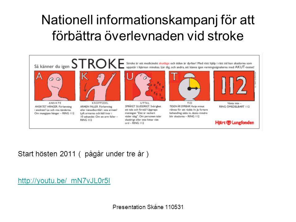 Nationell informationskampanj för att förbättra överlevnaden vid stroke