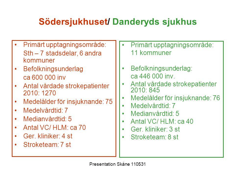 Södersjukhuset/ Danderyds sjukhus