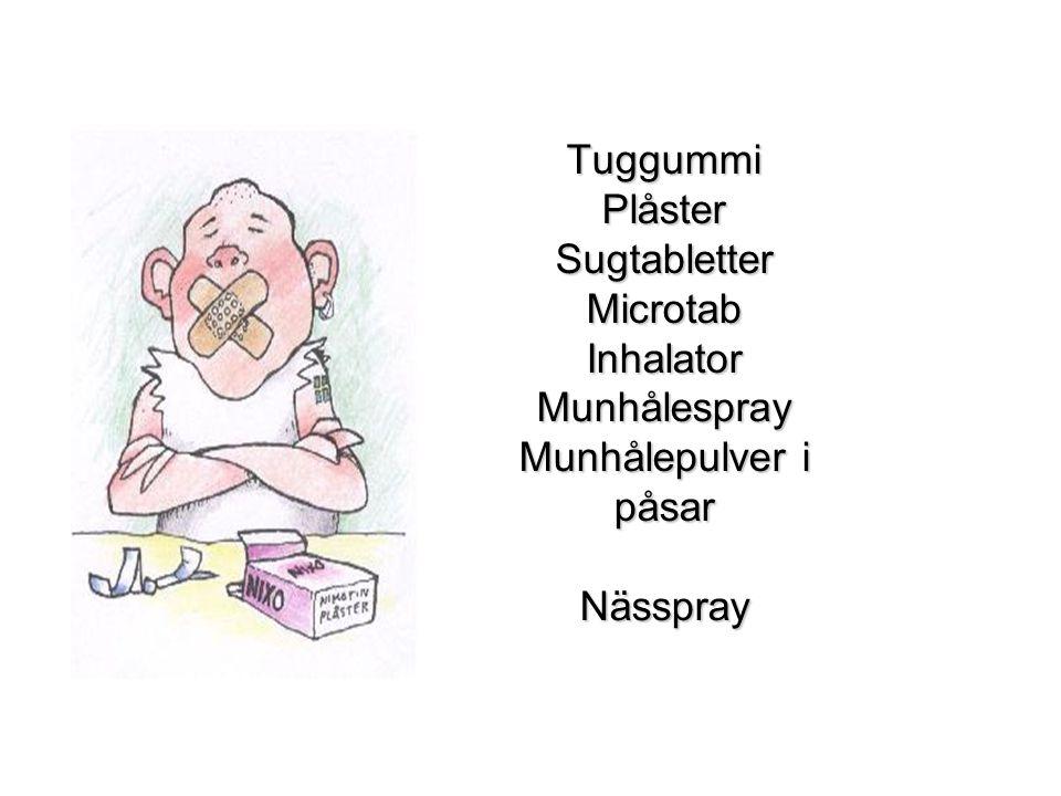 Tuggummi Plåster Sugtabletter Microtab Inhalator Munhålespray Munhålepulver i påsar Nässpray