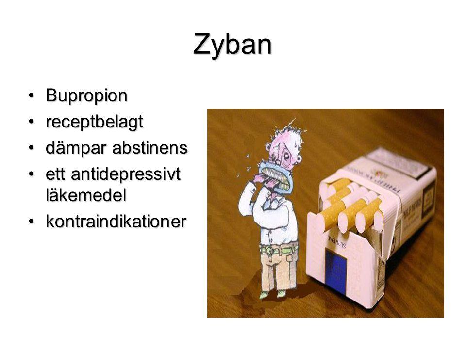 Zyban Bupropion receptbelagt dämpar abstinens
