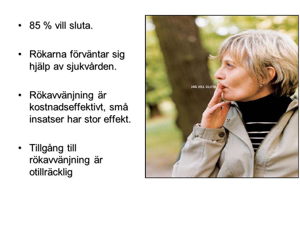 85 % vill sluta. Rökarna förväntar sig hjälp av sjukvården. Rökavvänjning är kostnadseffektivt, små insatser har stor effekt.