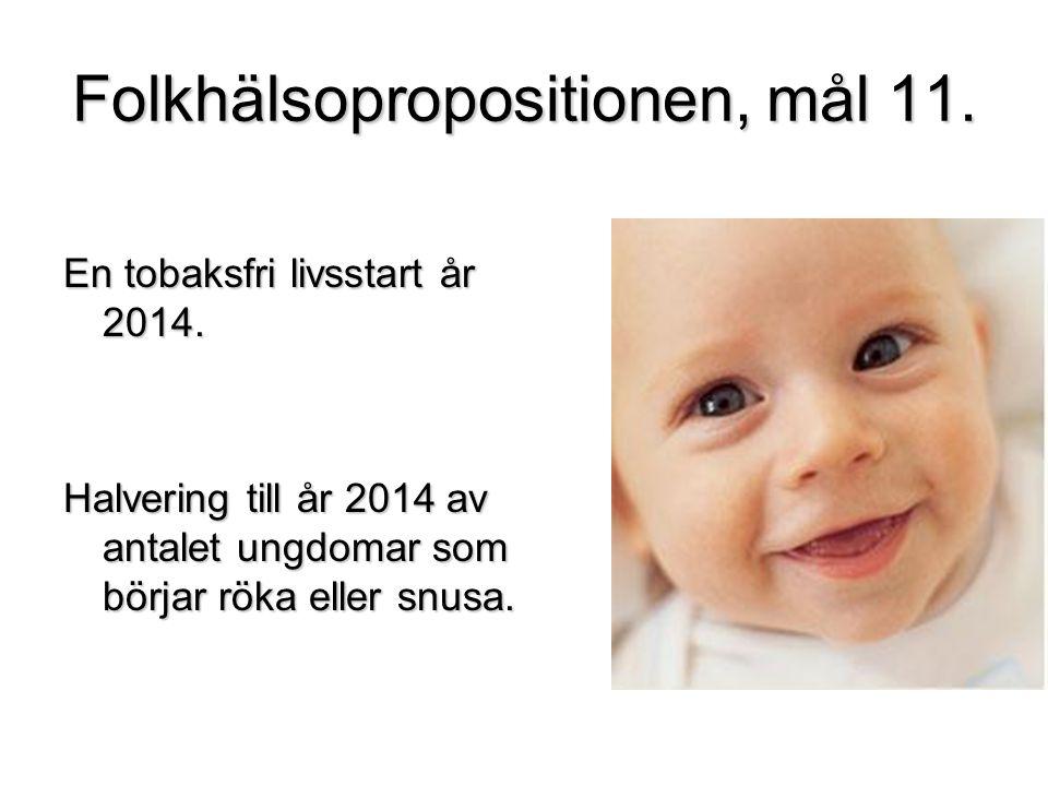 Folkhälsopropositionen, mål 11.