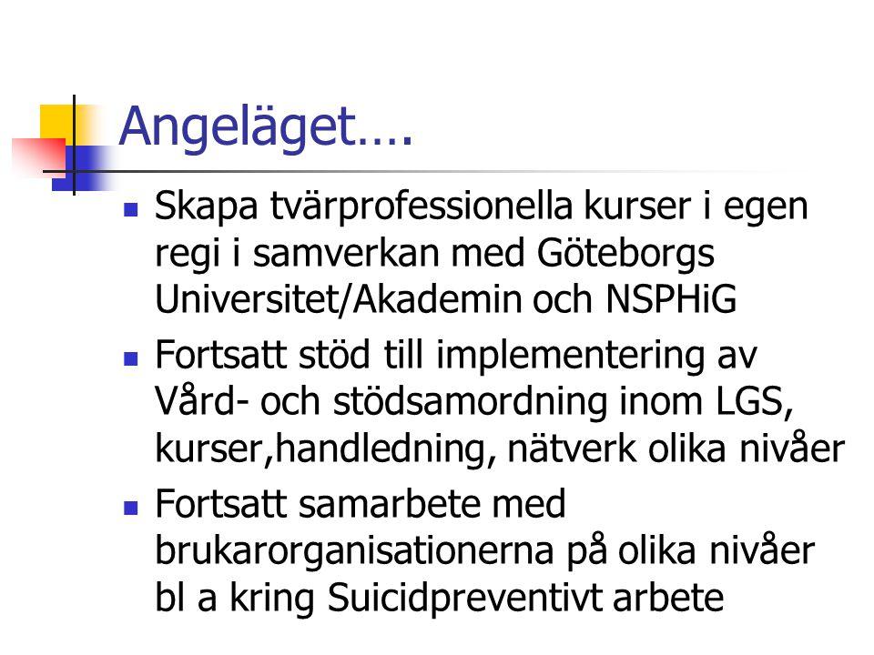 Angeläget…. Skapa tvärprofessionella kurser i egen regi i samverkan med Göteborgs Universitet/Akademin och NSPHiG.