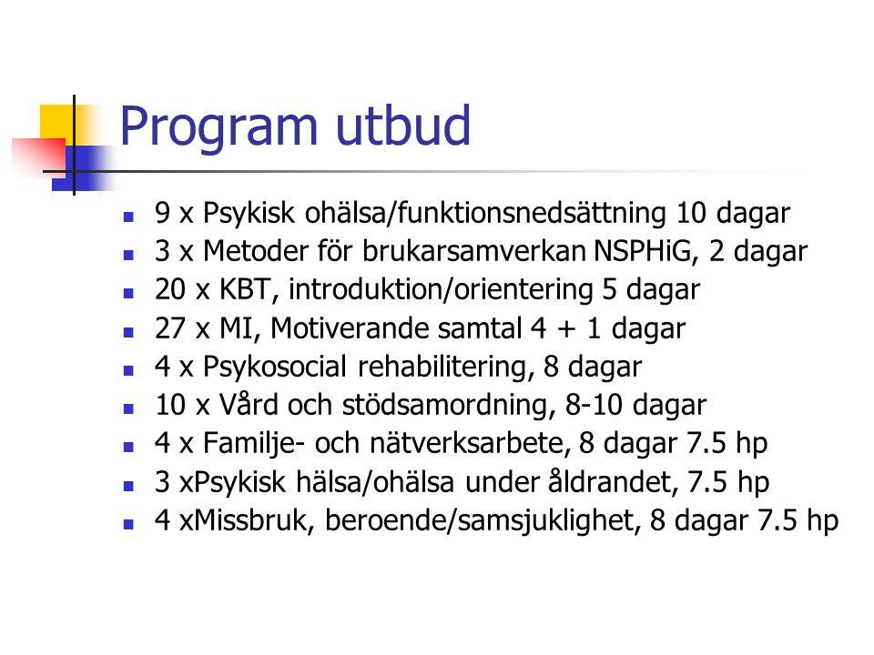 Program utbud 9 x Psykisk ohälsa/funktionsnedsättning 10 dagar