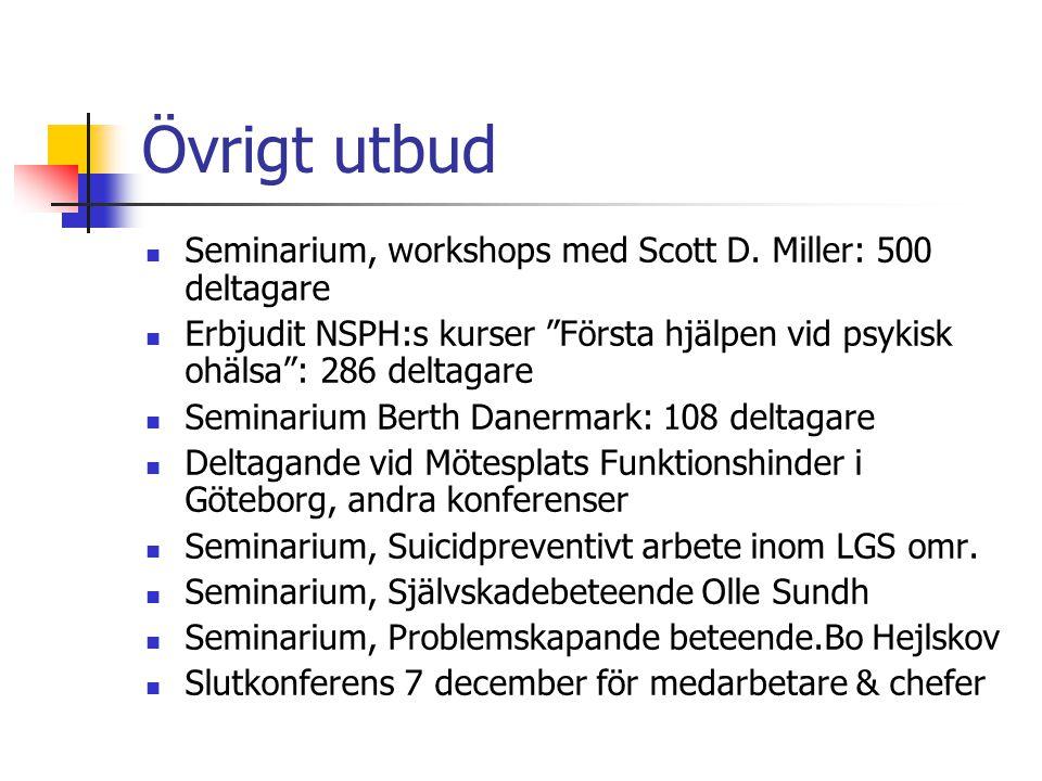 Övrigt utbud Seminarium, workshops med Scott D. Miller: 500 deltagare