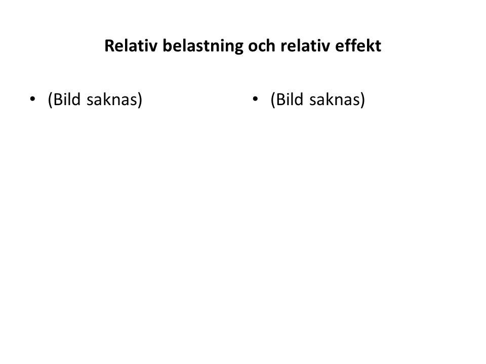 Relativ belastning och relativ effekt
