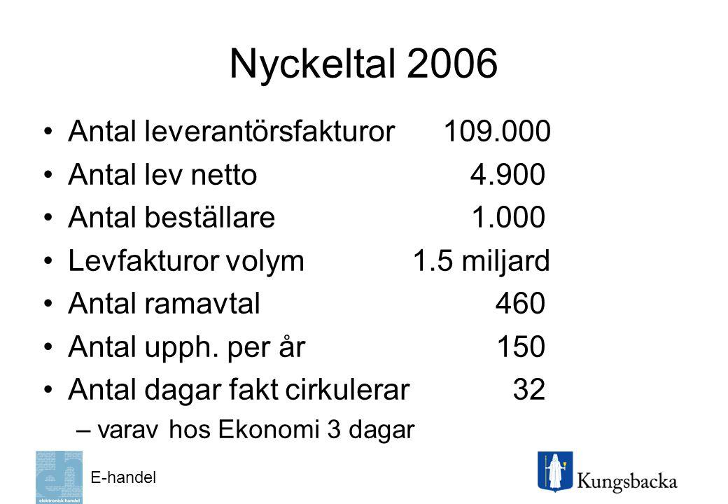 Nyckeltal 2006 Antal leverantörsfakturor 109.000 Antal lev netto 4.900
