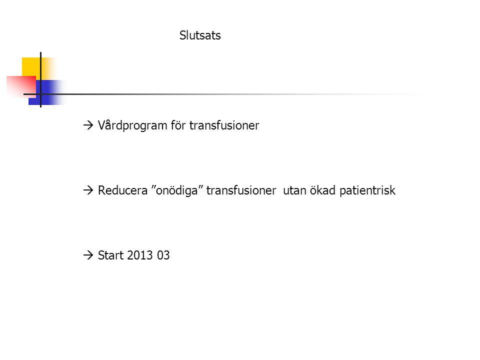 Slutsats  Vårdprogram för transfusioner.  Reducera onödiga transfusioner utan ökad patientrisk.