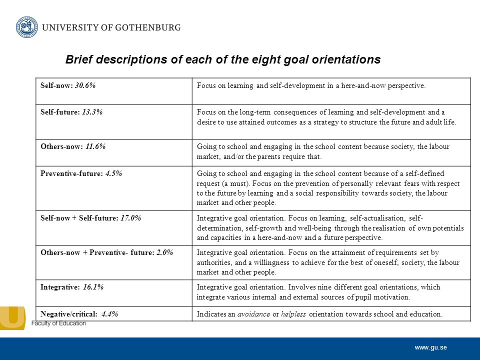 Brief descriptions of each of the eight goal orientations