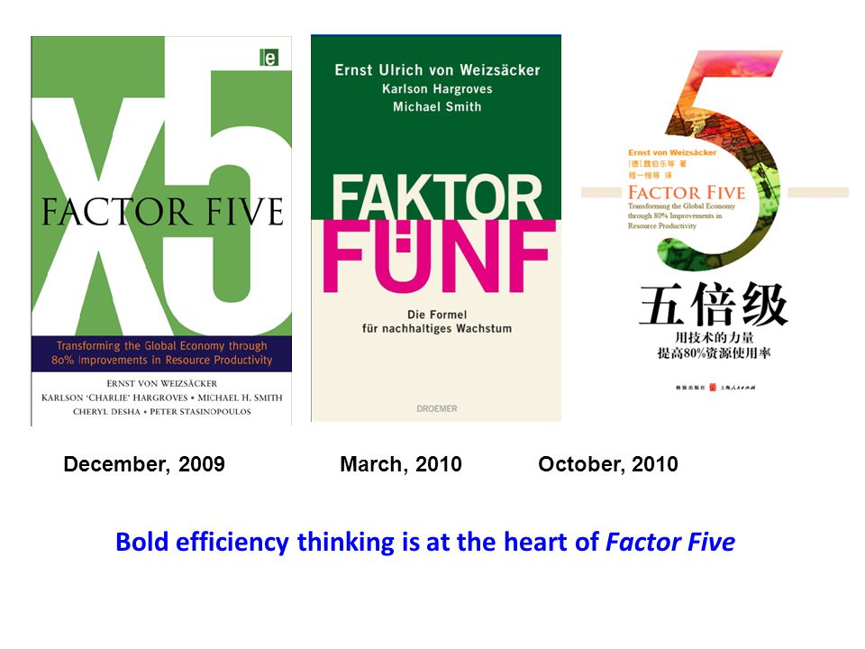 Bold efficiency thinking is at the heart of Factor Five