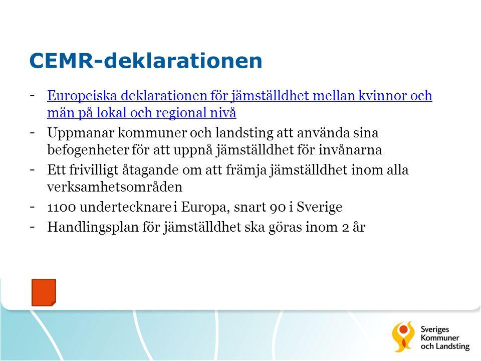 CEMR-deklarationen Europeiska deklarationen för jämställdhet mellan kvinnor och män på lokal och regional nivå.